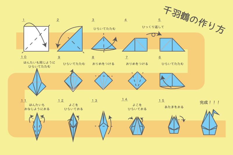 千羽鶴の作り方