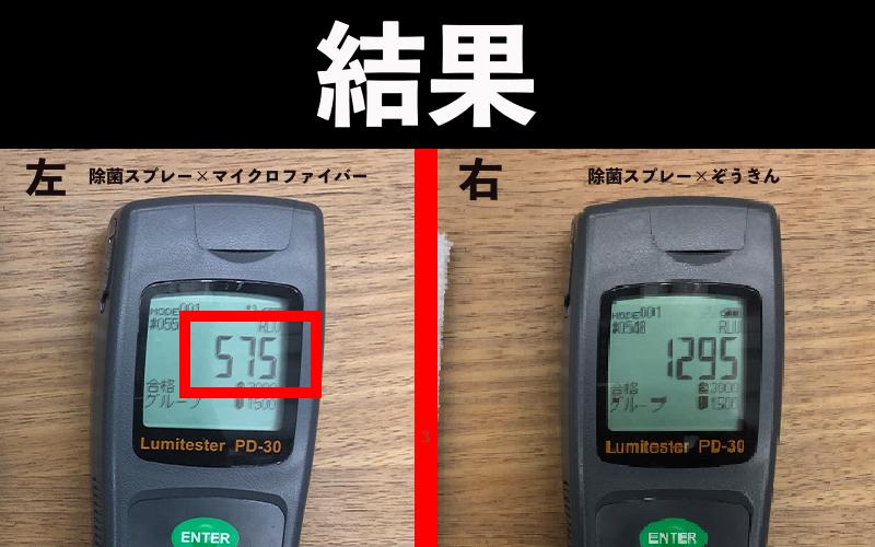 効果がつづく除菌スプレー×マイクロファイバーが最強!